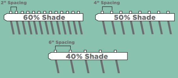 pergola shade styles